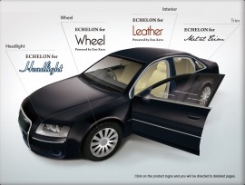Zen Xero  Echelon for Wheels - vedela klaasi baasil veljeglasuur - veljevaha - veljekaitseaine - veljekeraamika